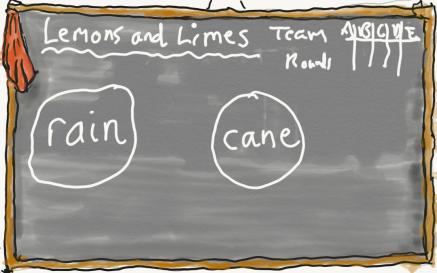 Lemons and Limes.png
