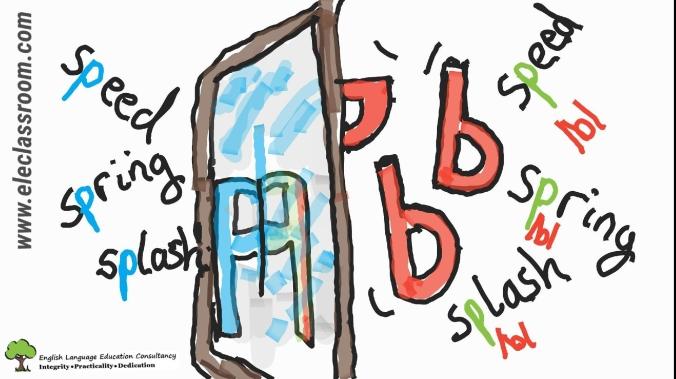 p becomes b logo