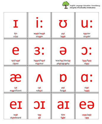Phonemic Cards 2-1 cropped