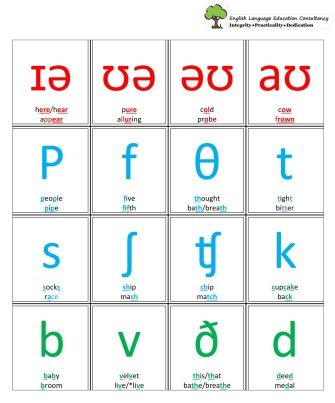 Phonemic Cards 2-2 cropped