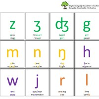 Phonemic Cards