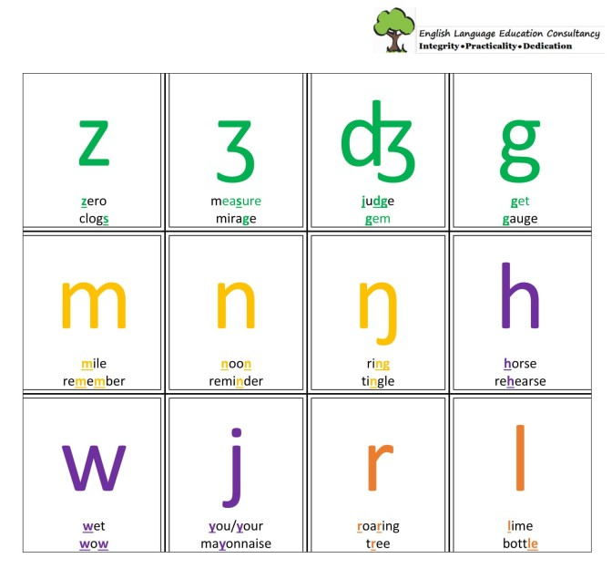 Phonemic Cards 2-3 cropped