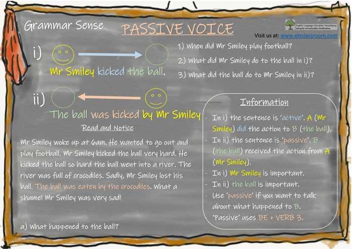 Passive Voice-1